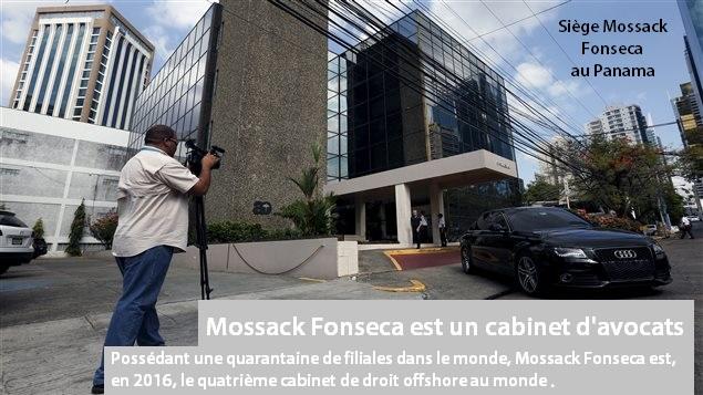 mossack_fonseca_panama